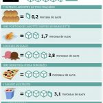 Comparatif pizza sucree