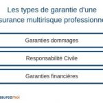 Comparatif magasin professionnel